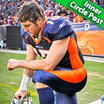 Youth Group Lessons Tebow Youth Ministry Lessons: Tebow Off The Field